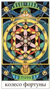 wheel-of-fortune-slider-1